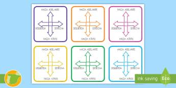 Tarjetas informativas: Direcciones - Bee-Bot  - robot, blue-bot, bee, bot, instrucciones, direcciones, tarjetas, ,Spanish