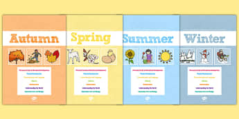 EYFS Learning Journey Termly Dividers - learning, journey, termly