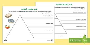 نشاط الكتابة على أهرام الغذاء الصحي  - الغذاء الصحي، الحمية الغذائية، هرم، كتابة، تعبير، فهم