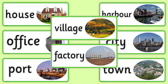 Human Geography Word Cards Man Made - geography, visual aid