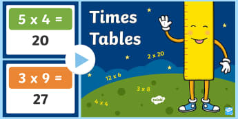 Times Tables Random PowerPoint - Mental Maths Warm Up + Revision - Northern Ireland, times tables, quiz, multiplication.