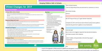 Ofsted Changes Poster - ofsted, 2015, changes, poster, display