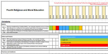 RME CfE Fourth Level Assessment Spreadsheet-Scottish