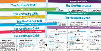 EYFS Lesson Plan and Enhancement Ideas to Support Teaching on The Gruffalo's Child - Early Years, continuous provision, early years planning, adult led, Julia Donaldson, Gruffalo