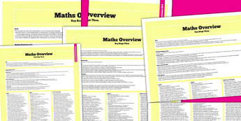 KS3 Maths Curriculum Overview - numeracy, new curriculum, math
