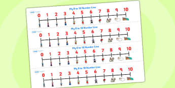Sleeping Beauty Number Lines 0 10 - sleeping beauty, number line, numberline, number track, number strip, counting on, counting back, counting, maths aid