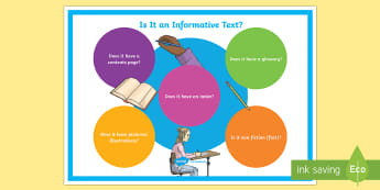 'Is It An Informative Text?' Display Poster - 'Is It An Informative Text?'  Display Poster, informative texts, informative, writing, text types,