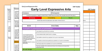 Expressive Arts CfE Early Level Tracker - CfE, planning, tracking, arts, art , music, drama, dance, I can, First