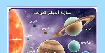 ملصقات مصورة للمقارنة بين أحجام الكواكب - بوسترات، كواكب، الفضاء
