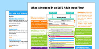 Counts Objects to 10 EYFS Adult Input Planning and Resource Pack Overview - counts, objects, adult input, plan