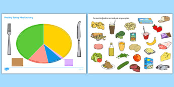 Healthy Eating Divided Plate Sorting Activity - food groups sorting activity, healthy eating, healthy eating sorting activity, food groups, food sorting