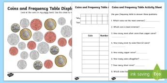 Coins in Piggy Bank Worksheets - coin counting worksheets, counting, counting and addition worksheets, money, money worksheets, money work, ks2 coin work
