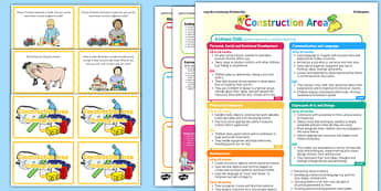 Construction Area Continuous Provision Plan Poster and Challenge Cards Pack Reception FS2