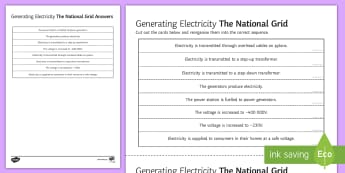 Generating Electricity Sequencing Cards - Sequencing Cards, gcse, physics, national grid, electricity, electric, power station, generating ele