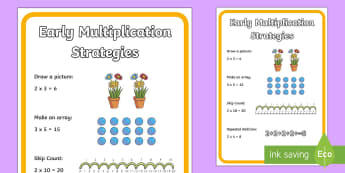 Early Multiplication Strategies Display Poster - multiplication, strategy, calculation strategy, visual aids, visual prompts, learning maths aids, lo