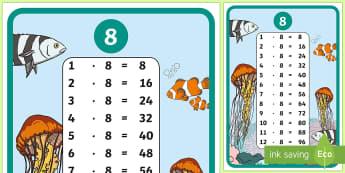 Kleines Einmaleins 8er Reihe Poster DIN A4 - Mathematik Poster, Kleines Einmaleins, 8er Reihe, German