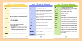 KS1 English Glossary Pack - ks1, glossary, english glossary, pack, english