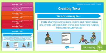 Literacy Content Descriptions Creating Texts Display Posters - Australian Curriculum English Content Descriptions Display Posters, Content Descriptors, Creating Te