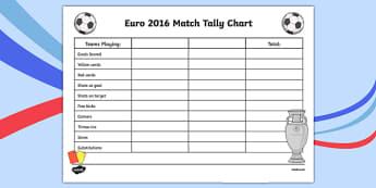 Euro 2016 Match Tally Chart Activity Sheet, worksheet