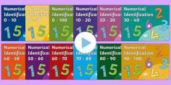 Numeral Identification 0 to 100 Ideas and PowerPoint - Mental maths, warm up, revision, power point, random, numbers, numerals, 0, 10, 20, 30, 40, 50, 60,