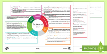 The Rainforest First Level CfE Interdisciplinary Topic Web - Scottish CfE, cross curricular, plan, planner, planning, overview, IDL, 1st Level,Scottish