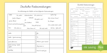 Deutsch-Englische Redewendungen Arbeitsblatt - Deutsch-Englische Redewendungen, Häufige Redewendungen, Englische Redewendungen, Deutsch-Englisch,