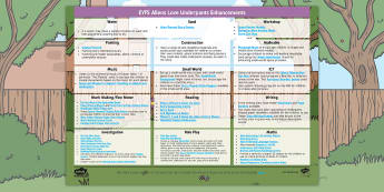 EYFS Enhancement Ideas to Support Teaching on Aliens Love Underpants - Early Years, continuous provision, early years planning, adult led, space, pants, aliens