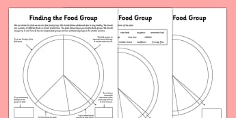 Finding the Food Group Worksheets - food groups, food groups worksheet, food groups sorting worksheets, healthy eating, different foods, ks2 worksheet