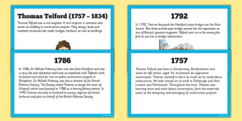 Scottish Significant Individuals Thomas Telford Sequencing Cards - scottish, significant individuals, thomas telford