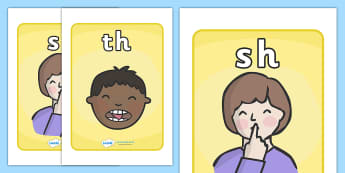 Sh-Th Pronunciation Display Posters - SEN, EAL, pronunciation, SH, TH, difficult words, difficult sounds, sound formation, mouth