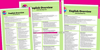 2014 Curriculum LKS2 English Overview - new curriculum, literacy