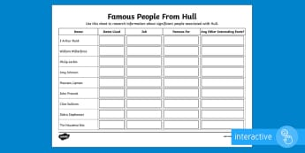 Famous People from Hull Research Go Respond Activity Sheet - Hull City of Culture 2017, Hull, Hullensian, Hullensians, famous people, biography, research, cultur