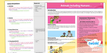 PlanIt - Science Year 1 - Animals Including Humans Planning Overview
