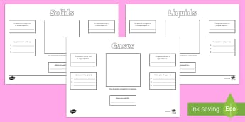 KS3 Solids, Liquids and Gases Poster Homework Activity Sheet - Homework, solid, liquid, gas, solids, liquids, gases, properties, structure, particles, particle ar