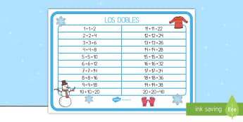 Póster DIN A4: los dobles - El invierno - dobles, sumas, introducción a la multiplicación, póster, exposición, sumas, sumandos iguales.,Sp