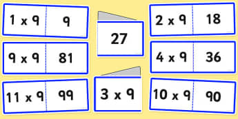 9 Times Table Cards - multiplication, nine, visual, numeracy, times table, times tables