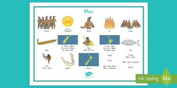 Maui Myth Images Word Mat - Maui Myths Maori legends, moana, Māori, myths and legends, new zealand, topic, vocabulary, key word