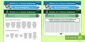 Science as a Human Endeavour Year 5 Curriculum Objective Posters  - Australia curriculum, grade 5, WALT, TIB, Australian Science, Australia