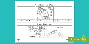 Te Whakapapa o Rūaumoko Colouring Activity Sheet Te Reo Māori - Tangaroa, tawhirimatea, tanemahuta, tumatauenga, rongomatane, haumietiketike, ruaumoko, domains, wao