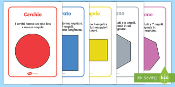 Forme geometriche 2D informazioni Poster - forme, geometriche, caratteristiche, informazioni, dati, lati, angoli, italiano, italian, geometria,