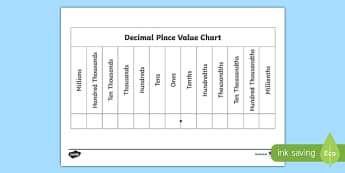 Decimals Place Value Chart Activity Sheet, worksheet