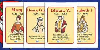Henry VIII Children Display Posters - Tudors, Henry, history, children, display, banner, poster, sign, Mary, Edward, Henry VIII, Tudor, England, Queen Elizabeth I, Church of England, reformation