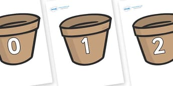 Numbers 0-31 on Flower Pots (Plain) - 0-31, foundation stage numeracy, Number recognition, Number flashcards, counting, number frieze, Display numbers, number posters