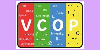 VCOP A4 Display Poster - vcop, display poster, display, poster, a4