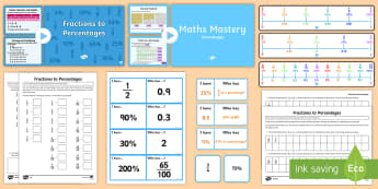 UKS2 Fractions to Percentages Resource Pack - Year 5, Y5, Year 6, Y6, Upper Key Stage 2, UKS2, KS2, solve problems which require knowing percentag