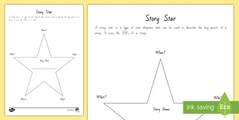 Editable Story Star Plan - NZ Literacy Resources, Story Planner, Story Star, 5W