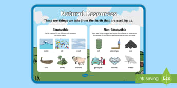Natural Resources Renewable and Non-Renewable Display Poster - earths resources, ACSSU032, earth and space science, Natural resources, renewable, ACSSU074,Australi