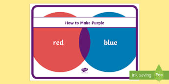 How to Make Purple Poster - Colour Mixing