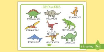 de dinosaurios Tapiz de vocabulario - Dinosaurios, pre-historia, dinos, tyranosaurio, estegosaurio, triceratops, proyectos, aprendizaje ba