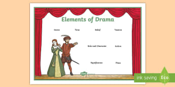 Elements of Drama Word Mat - ROI Drama, elements of drama, acting, theatre, Irish, key words
